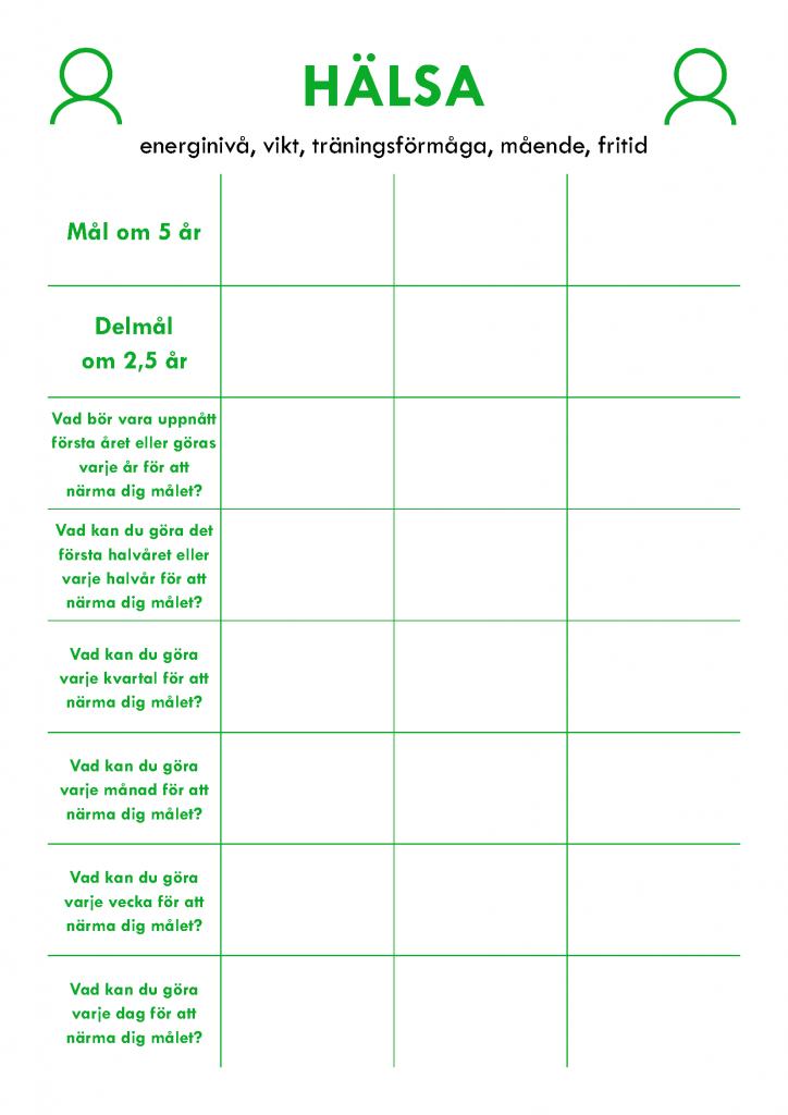 Två klockrena dokument för att bli konkret i att uppnå sina mål | merstruktur.se