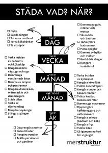 Lista på vad som borde städas när + information om hur du kan skriva ut dina städlistor på post-it-lappar! merstruktur.se