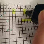 Hur jag planerar min vecka - steg för steg med praktiska dokument att skriva ut! merstruktur.se