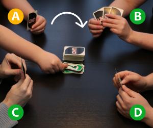 Hur man spelar Snabb-UNO! Ny variant på klassiskt spel. merstruktur.se